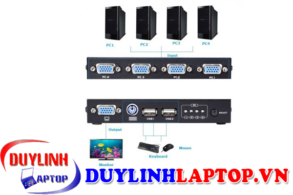 Auto KVM Switch 4Port- PS2 + USB chính hãng MT ViKI MT-471UK-L